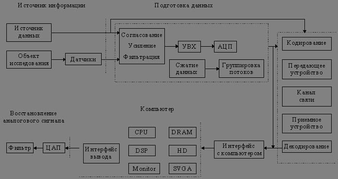 Описание: ИИС-2